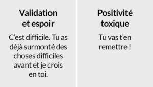 positivité formation